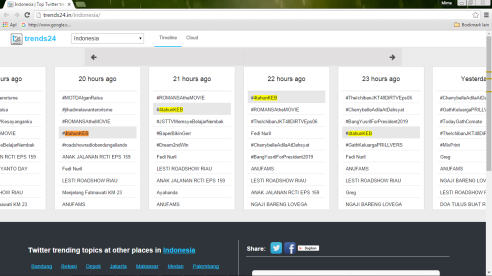 #4TahunKEB Hettrick Trending Topic